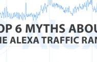 سئو - 6 افسانه در مورد بهبود رتبه سایت در الکسا